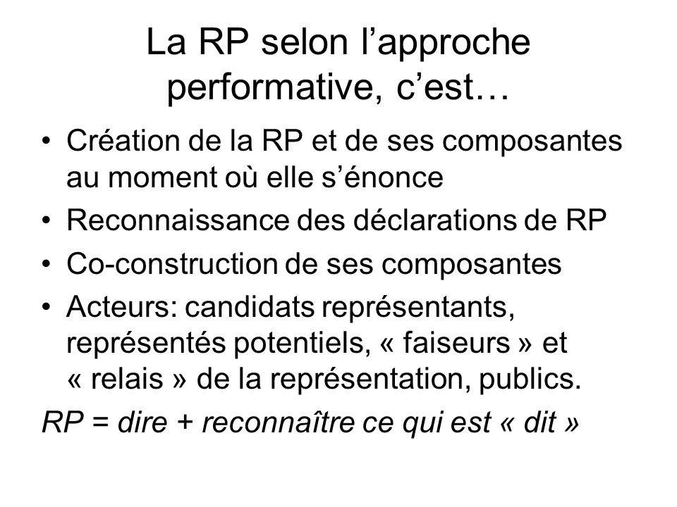 La RP selon lapproche performative, cest… Création de la RP et de ses composantes au moment où elle sénonce Reconnaissance des déclarations de RP Co-c