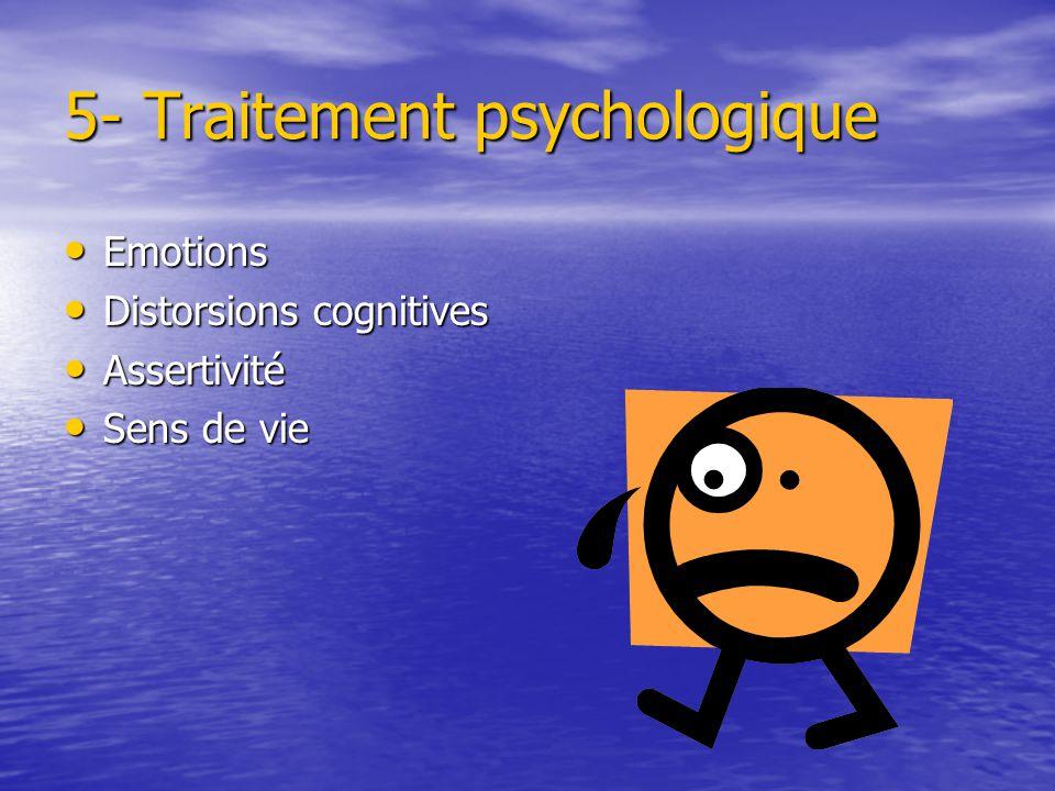 4- Traitement médical Pas de médicaments spécifiques Pas de médicaments spécifiques –Antidépresseurs Escitalopram (neutre, peu deffets secondaires) Es