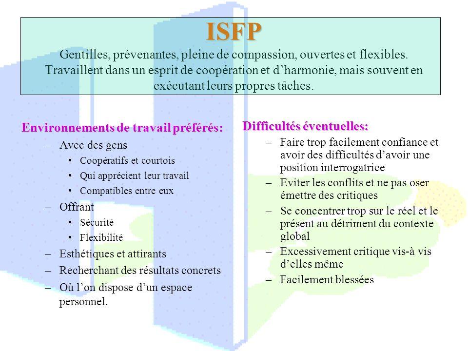 ISFP ISFP Gentilles, prévenantes, pleine de compassion, ouvertes et flexibles. Travaillent dans un esprit de coopération et dharmonie, mais souvent en