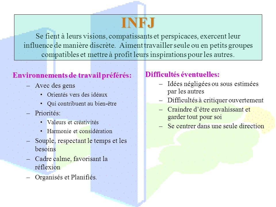 INFJ INFJ Se fient à leurs visions, compatissants et perspicaces, exercent leur influence de manière discrète. Aiment travailler seule ou en petits gr