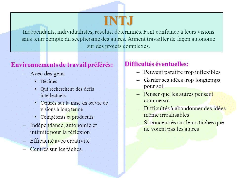 INTJ INTJ Indépendants, individualistes, résolus, déterminés. Font confiance à leurs visions sans tenir compte du scepticisme des autres. Aiment trava