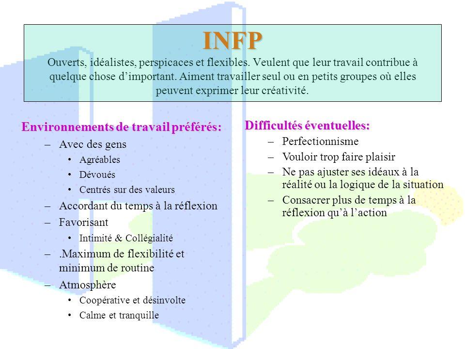 INFP INFP Ouverts, idéalistes, perspicaces et flexibles. Veulent que leur travail contribue à quelque chose dimportant. Aiment travailler seul ou en p