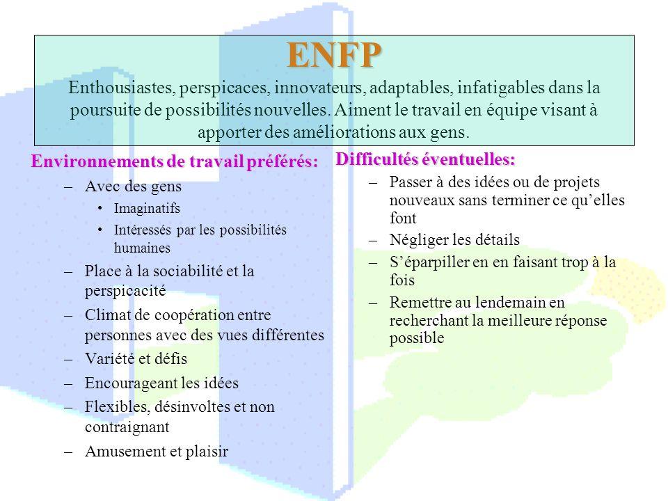 ENFP ENFP Enthousiastes, perspicaces, innovateurs, adaptables, infatigables dans la poursuite de possibilités nouvelles. Aiment le travail en équipe v