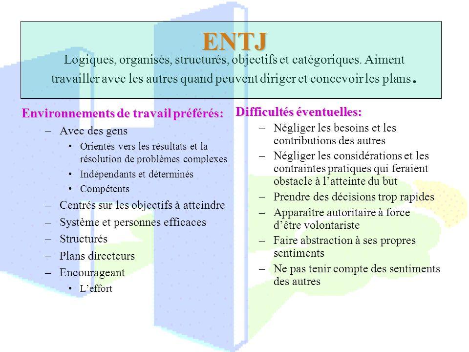 ENTJ ENTJ Logiques, organisés, structurés, objectifs et catégoriques. Aiment travailler avec les autres quand peuvent diriger et concevoir les plans.