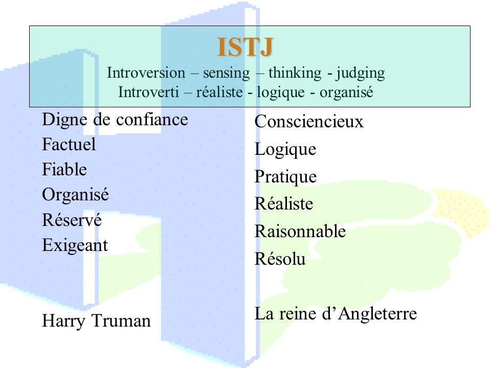 ISTJ ISTJ Consciencieuses, exigeantes, systématiques, laborieuses et attentives aux détails.