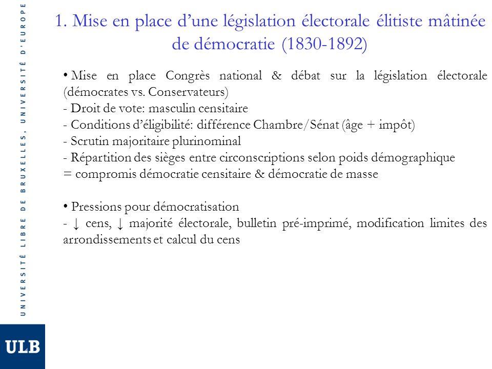 1. Mise en place dune législation électorale élitiste mâtinée de démocratie (1830-1892) Mise en place Congrès national & débat sur la législation élec