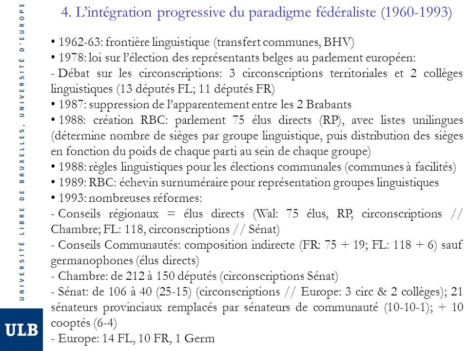 4. Lintégration progressive du paradigme fédéraliste (1960-1993) 1962-63: frontière linguistique (transfert communes, BHV) 1978: loi sur lélection des