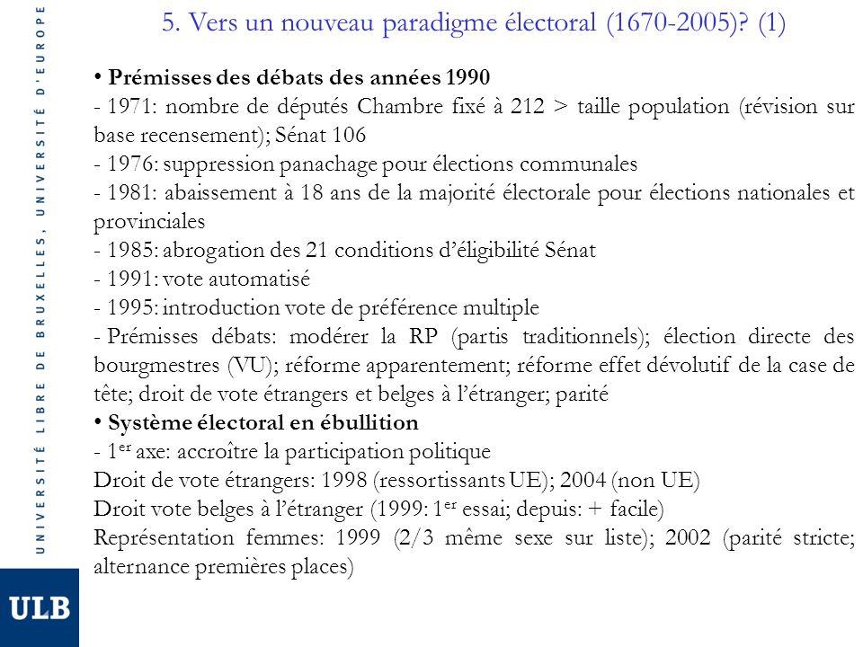 5. Vers un nouveau paradigme électoral (1670-2005)? (1) Prémisses des débats des années 1990 - 1971: nombre de députés Chambre fixé à 212 > taille pop