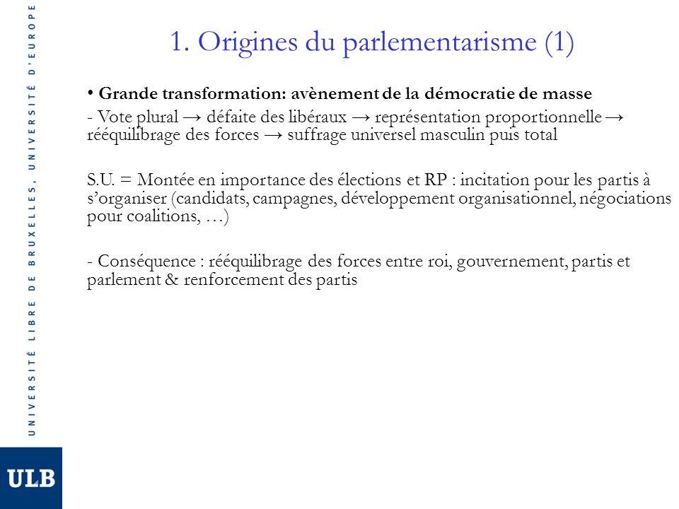 1. Origines du parlementarisme (1) Grande transformation: avènement de la démocratie de masse - Vote plural défaite des libéraux représentation propor