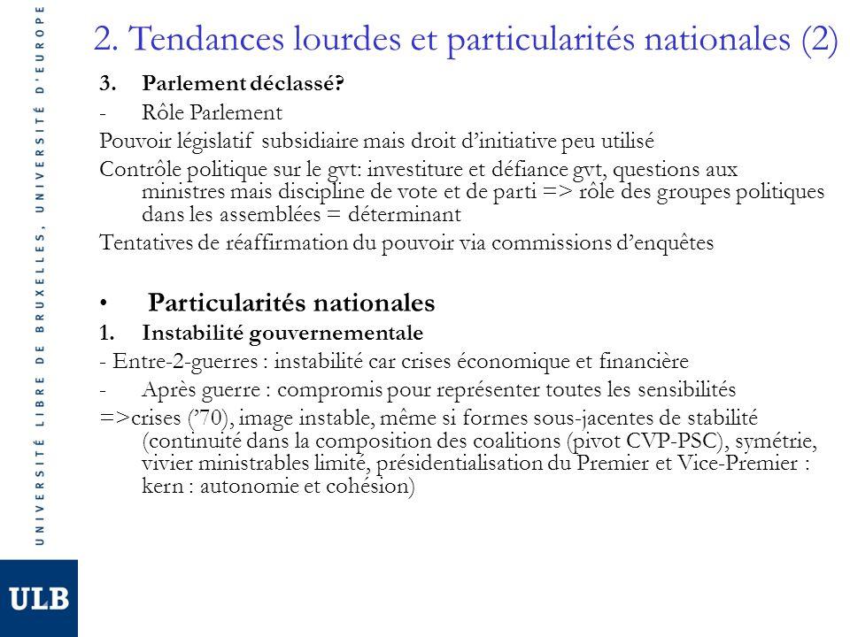 2. Tendances lourdes et particularités nationales (2) 3.Parlement déclassé? -Rôle Parlement Pouvoir législatif subsidiaire mais droit dinitiative peu