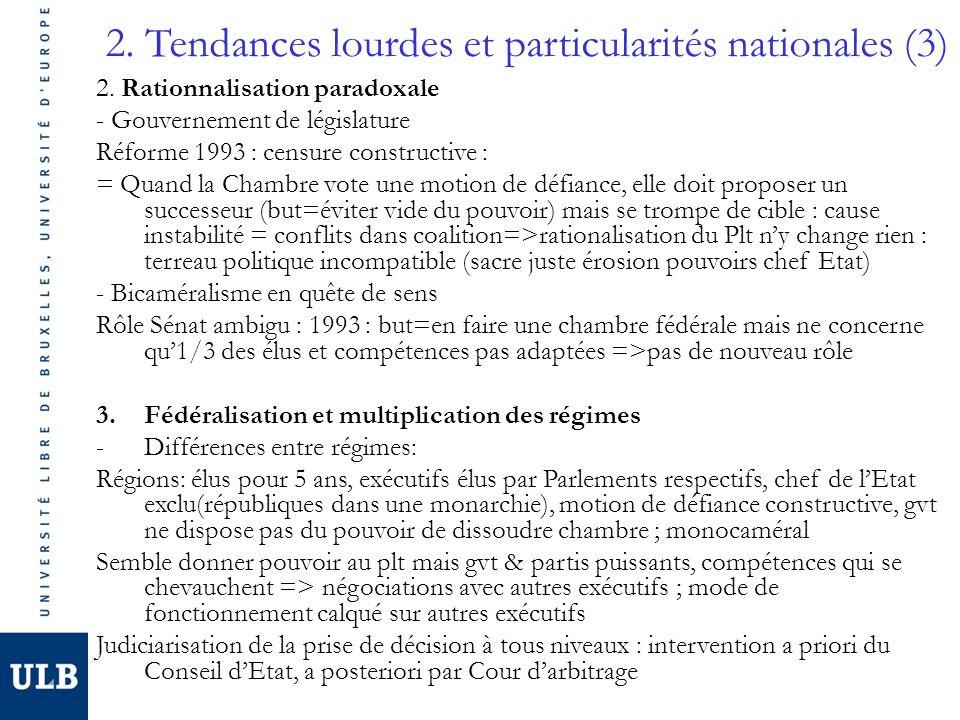 2. Tendances lourdes et particularités nationales (3) 2. Rationnalisation paradoxale - Gouvernement de législature Réforme 1993 : censure constructive