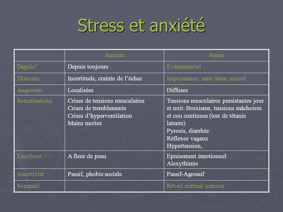 Stress et dépression.