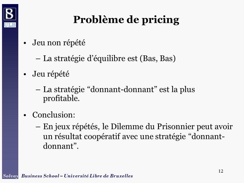 12 Solvay Business School – Université Libre de Bruxelles 12 Problème de pricing Jeu non répété –La stratégie déquilibre est (Bas, Bas) Jeu répété –La