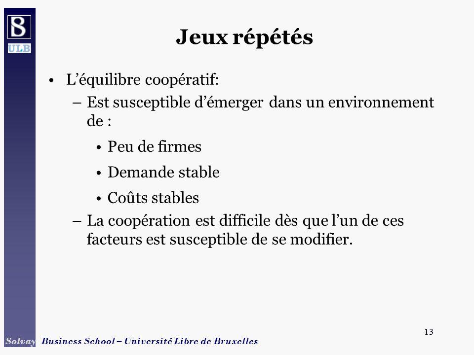 13 Solvay Business School – Université Libre de Bruxelles 13 Jeux répétés Léquilibre coopératif: –Est susceptible démerger dans un environnement de :