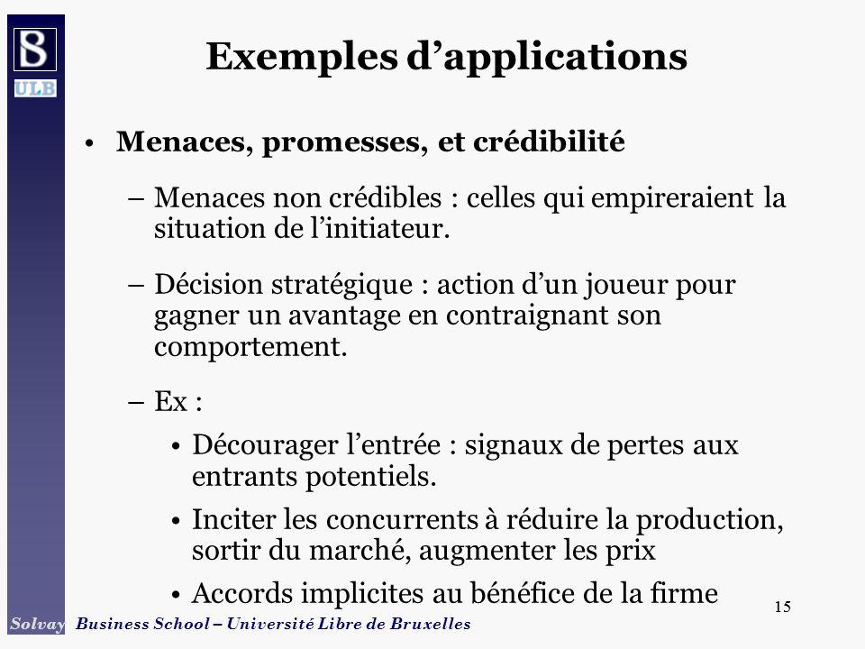 15 Solvay Business School – Université Libre de Bruxelles 15 Exemples dapplications Menaces, promesses, et crédibilité –Menaces non crédibles : celles