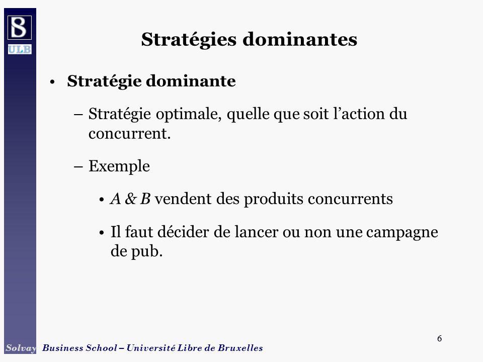 7 Solvay Business School – Université Libre de Bruxelles 7 Matrice des payoffs dune campagne de pub Firme A Campagne Pas de campagne Campagne Pas de campagne Firme B (10, 5)(15, 0) (10, 2)(6, 8)