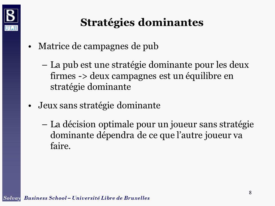 8 Solvay Business School – Université Libre de Bruxelles 8 Stratégies dominantes Matrice de campagnes de pub –La pub est une stratégie dominante pour