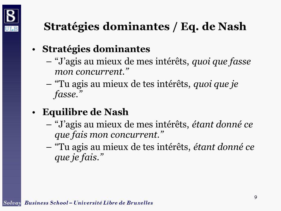 9 Solvay Business School – Université Libre de Bruxelles 9 Stratégies dominantes / Eq. de Nash Stratégies dominantes –Jagis au mieux de mes intérêts,
