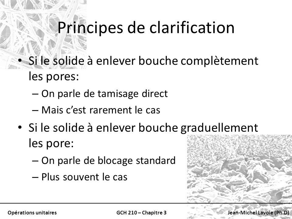Opérations unitairesGCH 210 – Chapitre 3Jean-Michel Lavoie (Ph.D) Principes de clarification Si le solide à enlever bouche complètement les pores: – O