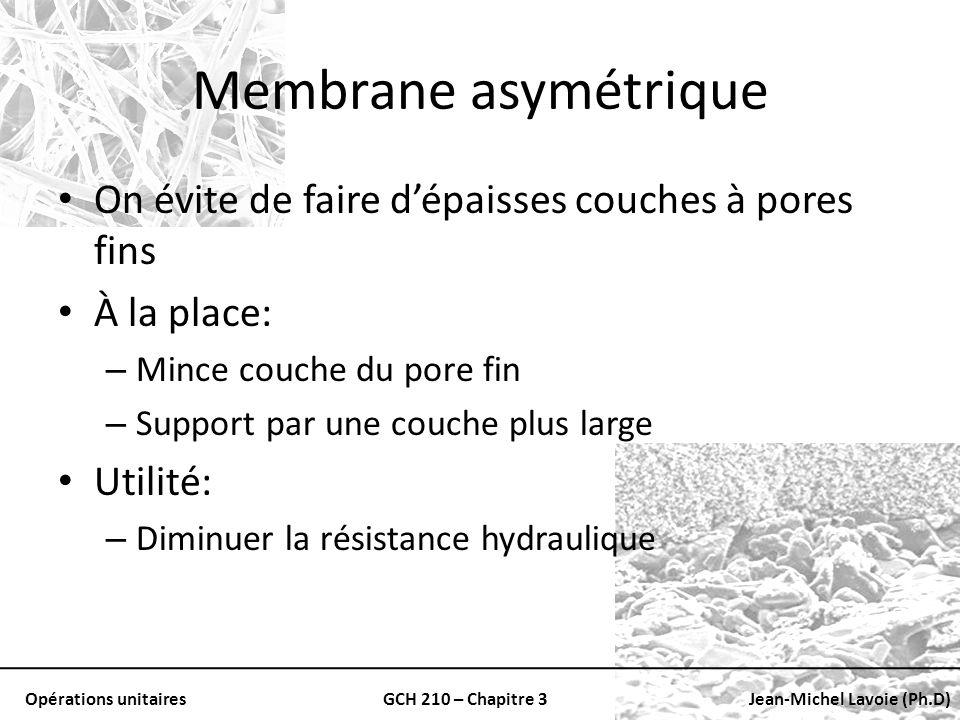 Opérations unitairesGCH 210 – Chapitre 3Jean-Michel Lavoie (Ph.D) Membrane asymétrique On évite de faire dépaisses couches à pores fins À la place: –