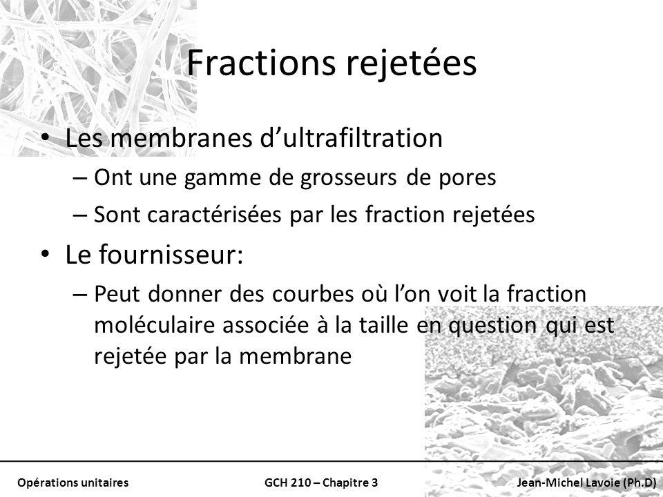 Opérations unitairesGCH 210 – Chapitre 3Jean-Michel Lavoie (Ph.D) Fractions rejetées Les membranes dultrafiltration – Ont une gamme de grosseurs de po