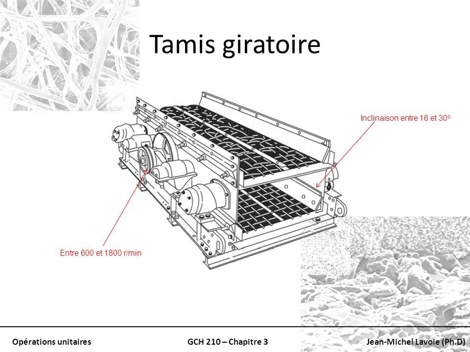Opérations unitairesGCH 210 – Chapitre 3Jean-Michel Lavoie (Ph.D) Tamis giratoire Inclinaison entre 16 et 30 o Entre 600 et 1800 r/min