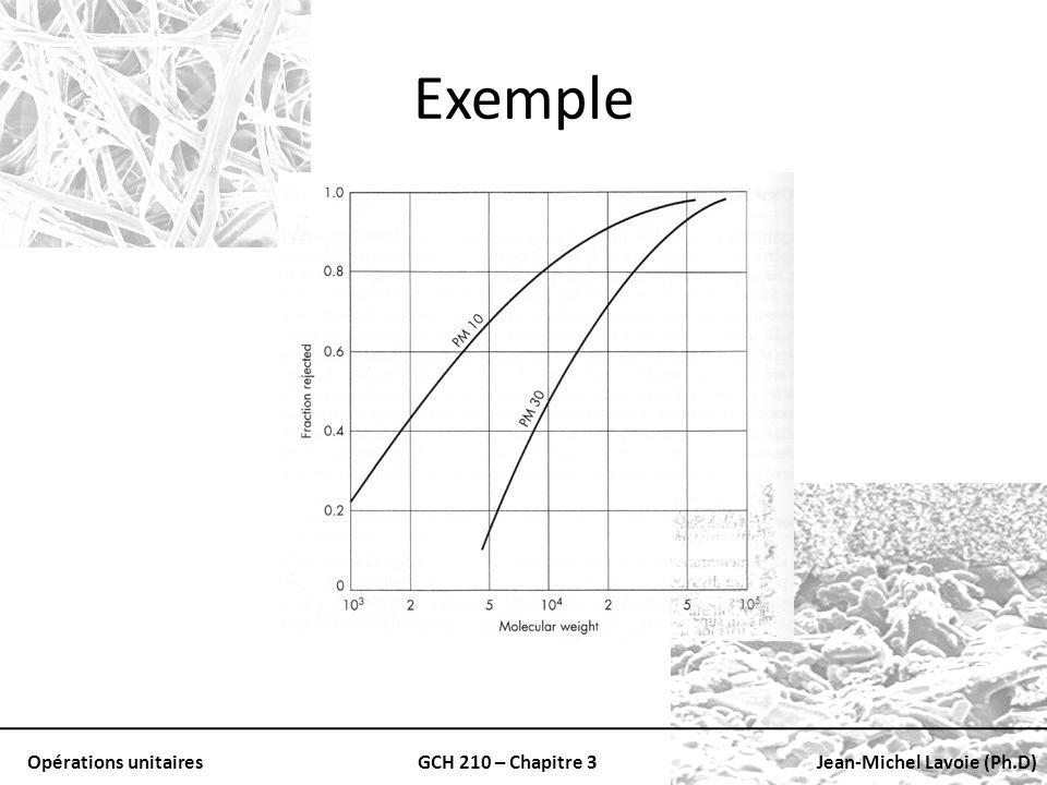 Opérations unitairesGCH 210 – Chapitre 3Jean-Michel Lavoie (Ph.D) Exemple