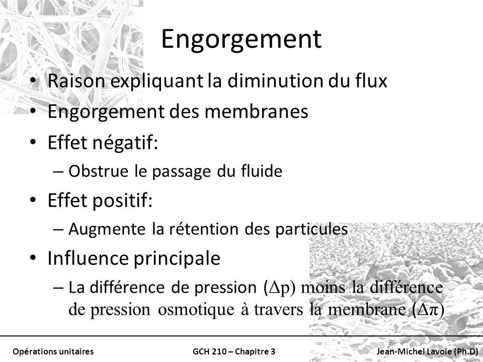 Opérations unitairesGCH 210 – Chapitre 3Jean-Michel Lavoie (Ph.D) Engorgement Raison expliquant la diminution du flux Engorgement des membranes Effet