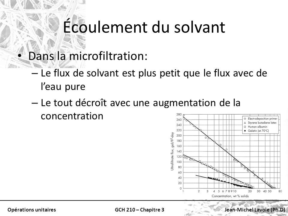 Opérations unitairesGCH 210 – Chapitre 3Jean-Michel Lavoie (Ph.D) Écoulement du solvant Dans la microfiltration: – Le flux de solvant est plus petit q
