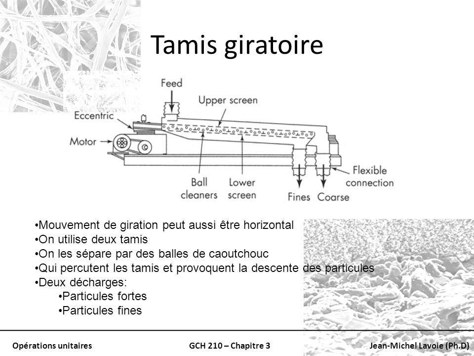 Opérations unitairesGCH 210 – Chapitre 3Jean-Michel Lavoie (Ph.D) Tamis giratoire Mouvement de giration peut aussi être horizontal On utilise deux tam