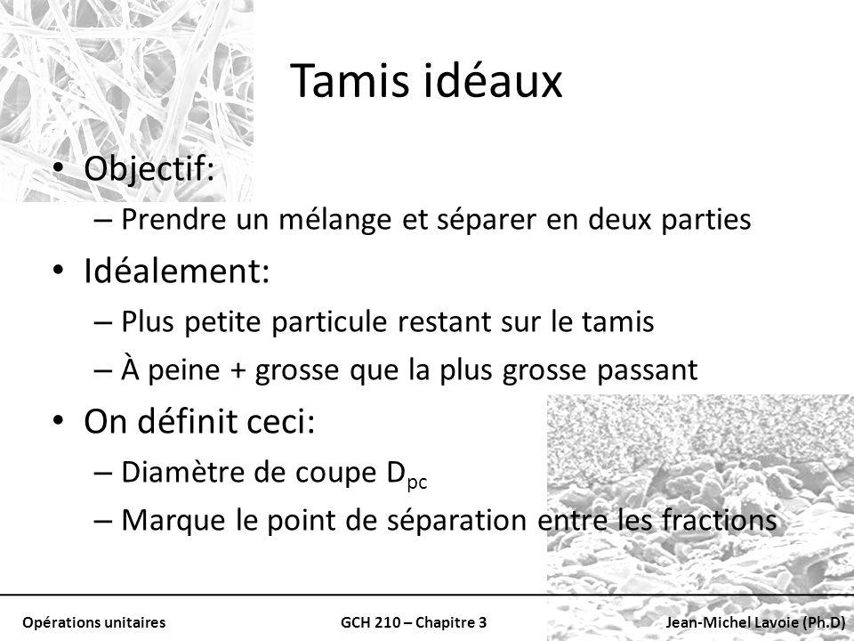 Opérations unitairesGCH 210 – Chapitre 3Jean-Michel Lavoie (Ph.D) Tamis idéaux Objectif: – Prendre un mélange et séparer en deux parties Idéalement: –