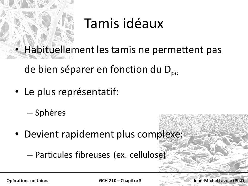 Opérations unitairesGCH 210 – Chapitre 3Jean-Michel Lavoie (Ph.D) Tamis idéaux Habituellement les tamis ne permettent pas de bien séparer en fonction