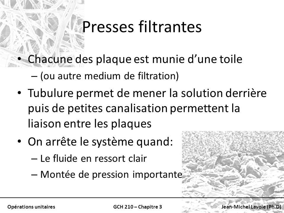Opérations unitairesGCH 210 – Chapitre 3Jean-Michel Lavoie (Ph.D) Presses filtrantes Chacune des plaque est munie dune toile – (ou autre medium de fil