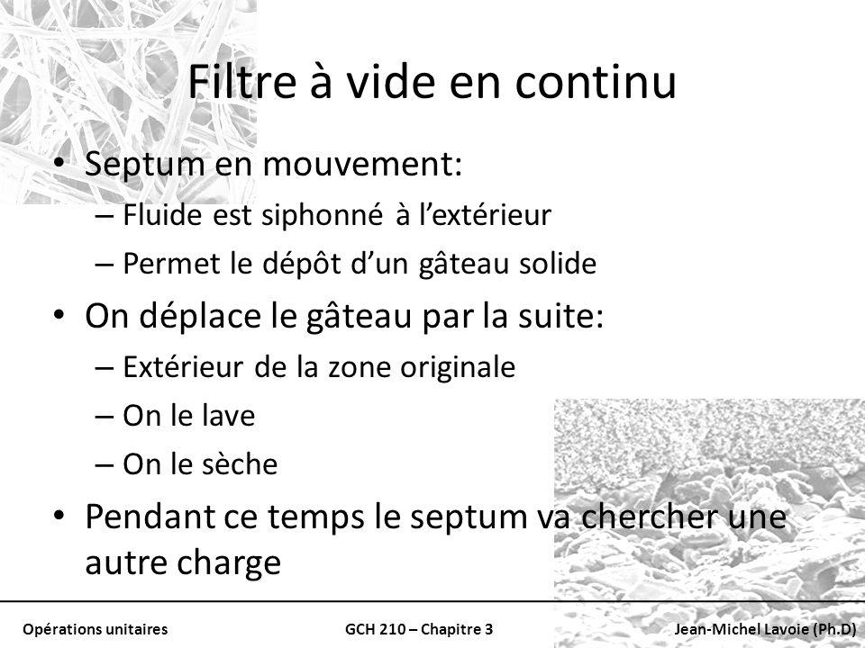 Opérations unitairesGCH 210 – Chapitre 3Jean-Michel Lavoie (Ph.D) Filtre à vide en continu Septum en mouvement: – Fluide est siphonné à lextérieur – P