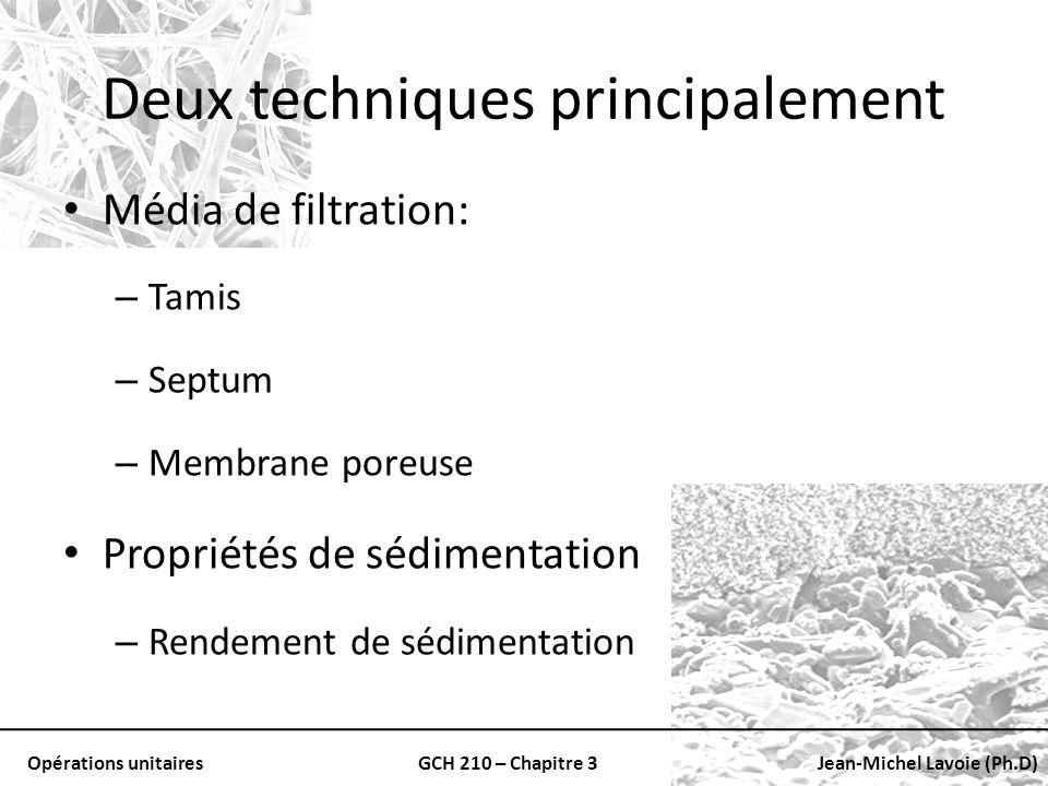 Opérations unitairesGCH 210 – Chapitre 3Jean-Michel Lavoie (Ph.D) Deux techniques principalement Média de filtration: – Tamis – Septum – Membrane pore