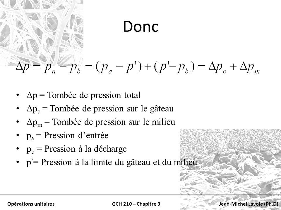 Opérations unitairesGCH 210 – Chapitre 3Jean-Michel Lavoie (Ph.D) Donc Δp = Tombée de pression total Δp c = Tombée de pression sur le gâteau Δp m = To