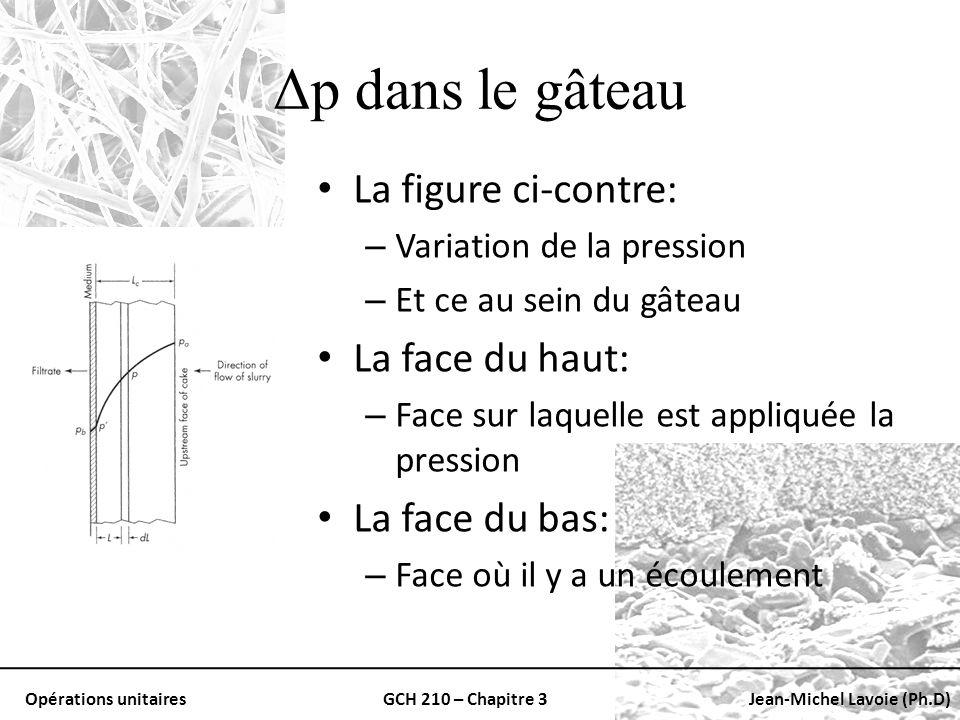 Opérations unitairesGCH 210 – Chapitre 3Jean-Michel Lavoie (Ph.D) Δp dans le gâteau La figure ci-contre: – Variation de la pression – Et ce au sein du