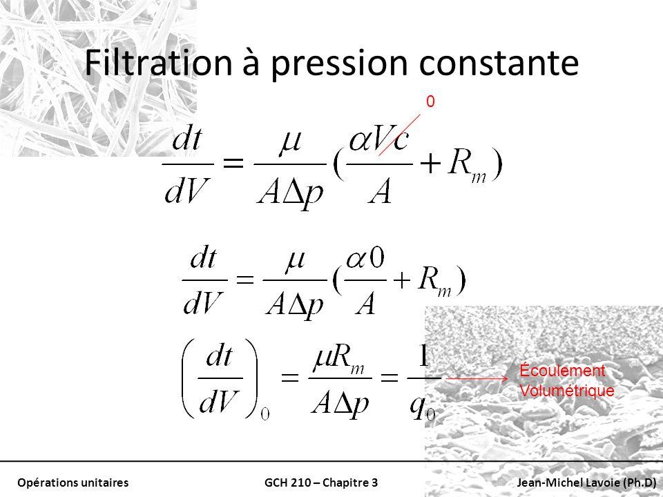 Opérations unitairesGCH 210 – Chapitre 3Jean-Michel Lavoie (Ph.D) Filtration à pression constante 0 Écoulement Volumétrique
