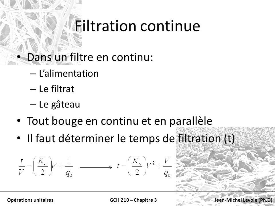 Opérations unitairesGCH 210 – Chapitre 3Jean-Michel Lavoie (Ph.D) Filtration continue Dans un filtre en continu: – Lalimentation – Le filtrat – Le gât