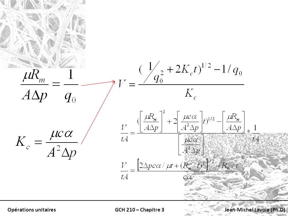 Opérations unitairesGCH 210 – Chapitre 3Jean-Michel Lavoie (Ph.D)