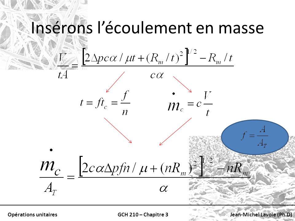 Opérations unitairesGCH 210 – Chapitre 3Jean-Michel Lavoie (Ph.D) Insérons lécoulement en masse