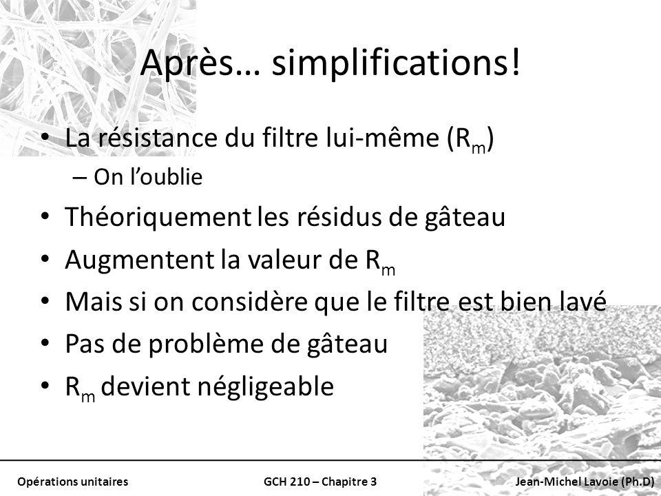 Opérations unitairesGCH 210 – Chapitre 3Jean-Michel Lavoie (Ph.D) Après… simplifications! La résistance du filtre lui-même (R m ) – On loublie Théoriq