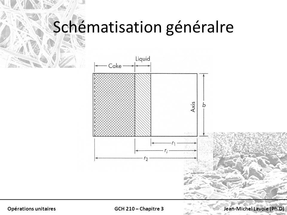 Opérations unitairesGCH 210 – Chapitre 3Jean-Michel Lavoie (Ph.D) Schématisation généralre