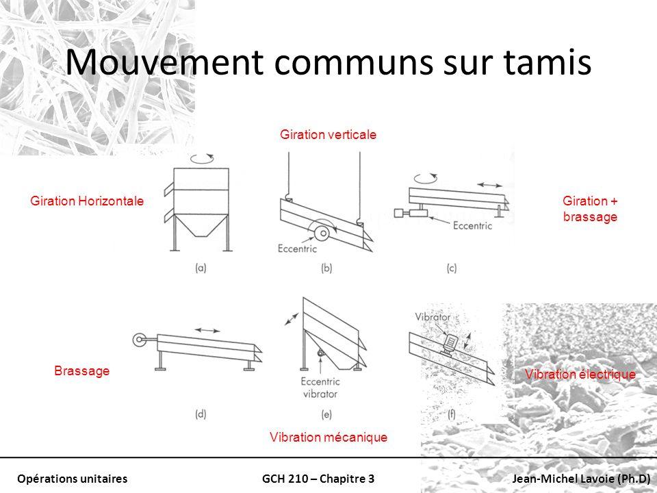 Opérations unitairesGCH 210 – Chapitre 3Jean-Michel Lavoie (Ph.D) Mouvement communs sur tamis Giration Horizontale Giration verticale Giration + brass