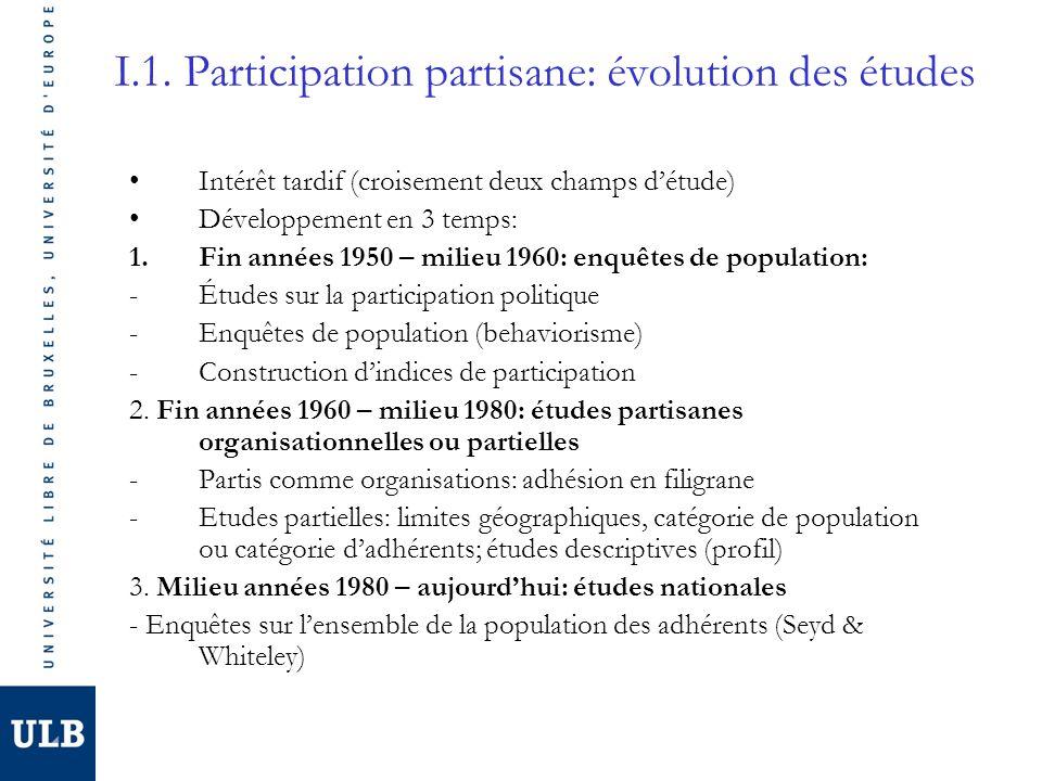 I.1. Participation partisane: évolution des études Intérêt tardif (croisement deux champs détude) Développement en 3 temps: 1.Fin années 1950 – milieu