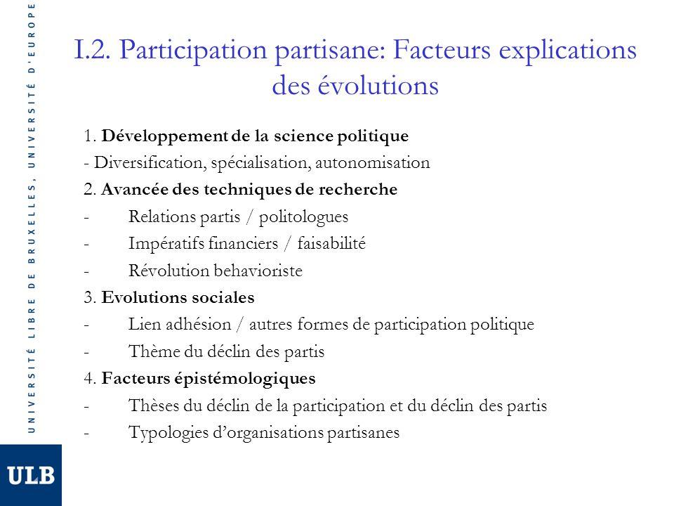 I.2. Participation partisane: Facteurs explications des évolutions 1.