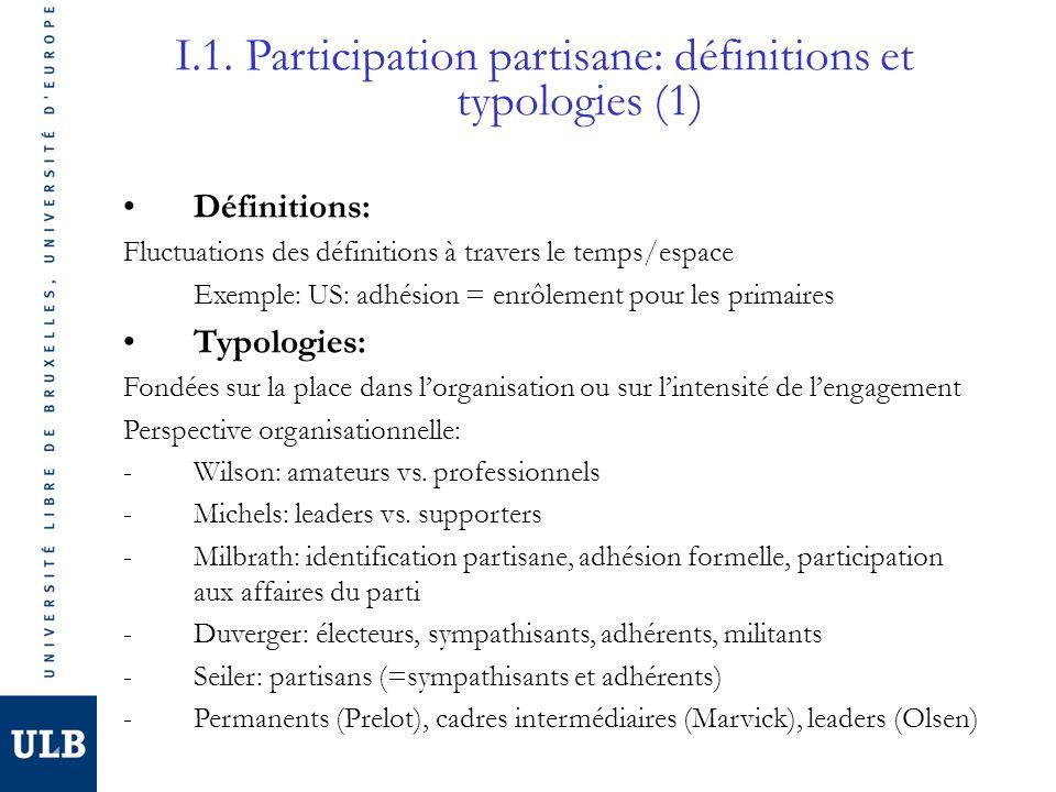 Définitions: Fluctuations des définitions à travers le temps/espace Exemple: US: adhésion = enrôlement pour les primaires Typologies: Fondées sur la place dans lorganisation ou sur lintensité de lengagement Perspective organisationnelle: -Wilson: amateurs vs.