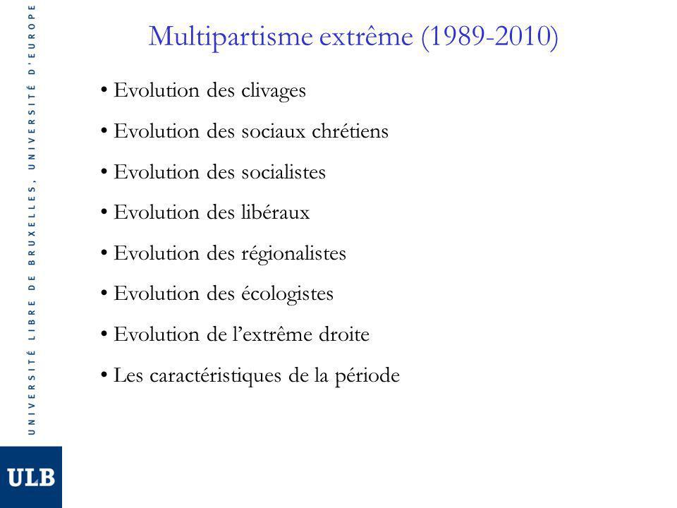 Multipartisme extrême (1989-2010) Evolution des clivages Evolution des sociaux chrétiens Evolution des socialistes Evolution des libéraux Evolution des régionalistes Evolution des écologistes Evolution de lextrême droite Les caractéristiques de la période