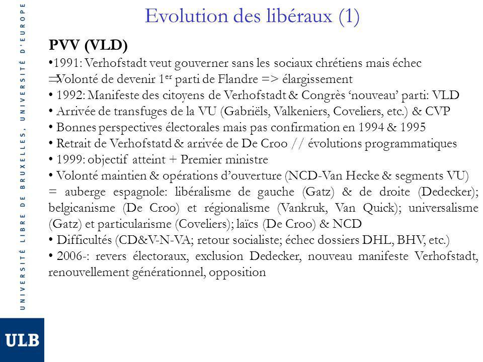 Evolution des libéraux (1) PVV (VLD) 1991: Verhofstadt veut gouverner sans les sociaux chrétiens mais échec Volonté de devenir 1 er parti de Flandre => élargissement 1992: Manifeste des citoyens de Verhofstadt & Congrès nouveau parti: VLD Arrivée de transfuges de la VU (Gabriëls, Valkeniers, Coveliers, etc.) & CVP Bonnes perspectives électorales mais pas confirmation en 1994 & 1995 Retrait de Verhofstatd & arrivée de De Croo // évolutions programmatiques 1999: objectif atteint + Premier ministre Volonté maintien & opérations douverture (NCD-Van Hecke & segments VU) = auberge espagnole: libéralisme de gauche (Gatz) & de droite (Dedecker); belgicanisme (De Croo) et régionalisme (Vankruk, Van Quick); universalisme (Gatz) et particularisme (Coveliers); laïcs (De Croo) & NCD Difficultés (CD&V-N-VA; retour socialiste; échec dossiers DHL, BHV, etc.) 2006-: revers électoraux, exclusion Dedecker, nouveau manifeste Verhofstadt, renouvellement générationnel, opposition