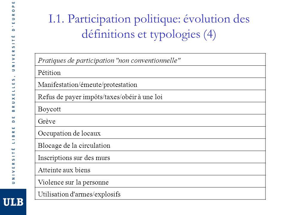 I.1. Participation politique: évolution des définitions et typologies (4) Pratiques de participation